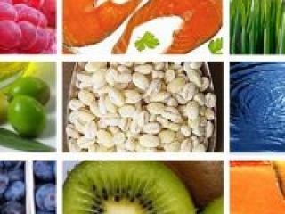 Что такое сбалансированное питание